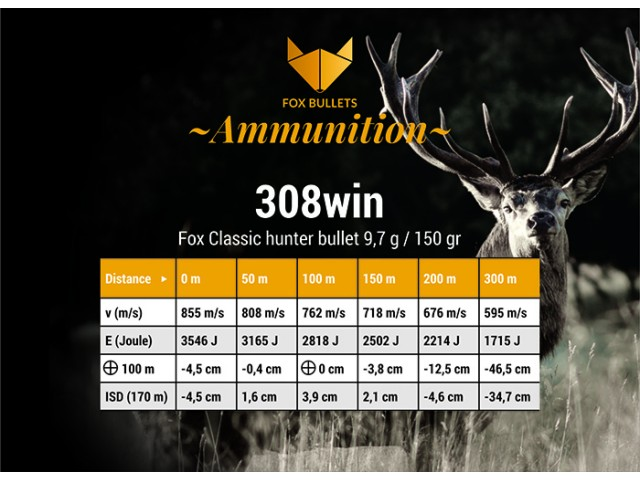 Naboj FOX classic hunter 308WIN 9,7g